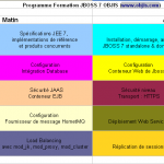 planning-formation-jboss-7-objis-big