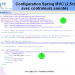 tutoriel-springmvc-config-controleur-annotations-spring-2-5-etapes