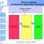 IMG/png/tutoriel_spring_objis_introduction_spring_mvc_2.png