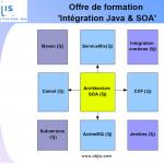 offre-formation-integration-java-soa