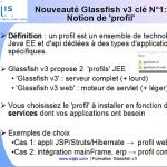 IMG/png/nouveaute-profils-slide.png