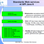 IMG/png/webservices-java-6.png
