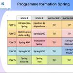 planning-formation-framework-spring-objis