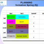 planning-formation-spring-objis