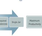 flexibilité et rapidité d'utilisation
