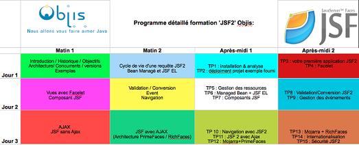 programme détaillé JSF 2