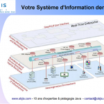 IMG/png/architecture-systeme-information-orientee-service-soa-objis-mini2.png