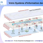IMG/png/architecture-systeme-information-orientee-service-soa-objis-icone2.png